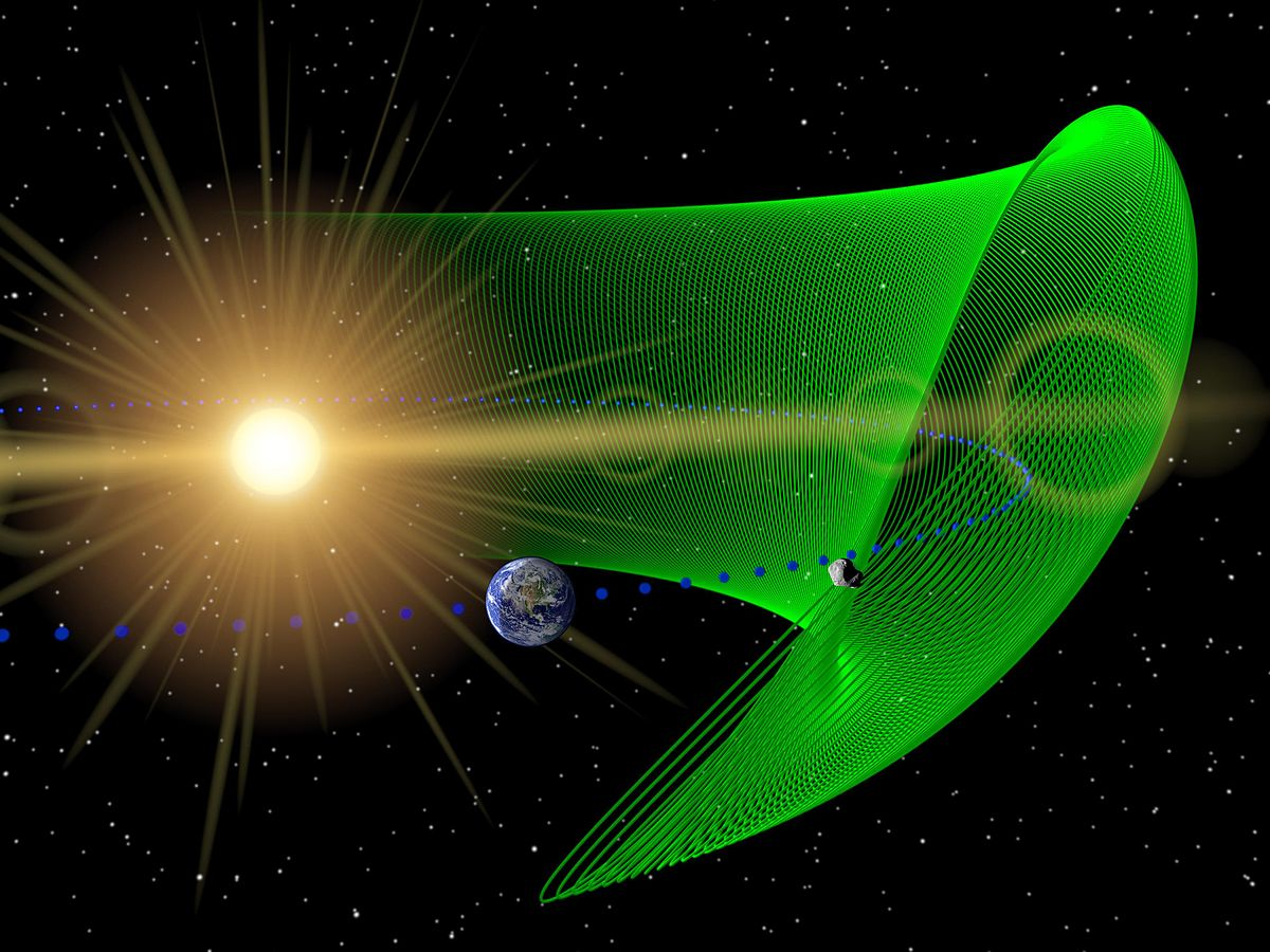 Planet Friendships in Solar Systems Beyond Our Own