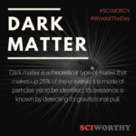 Word of the Day: Dark Matter