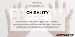 Word of the Day: Chirality