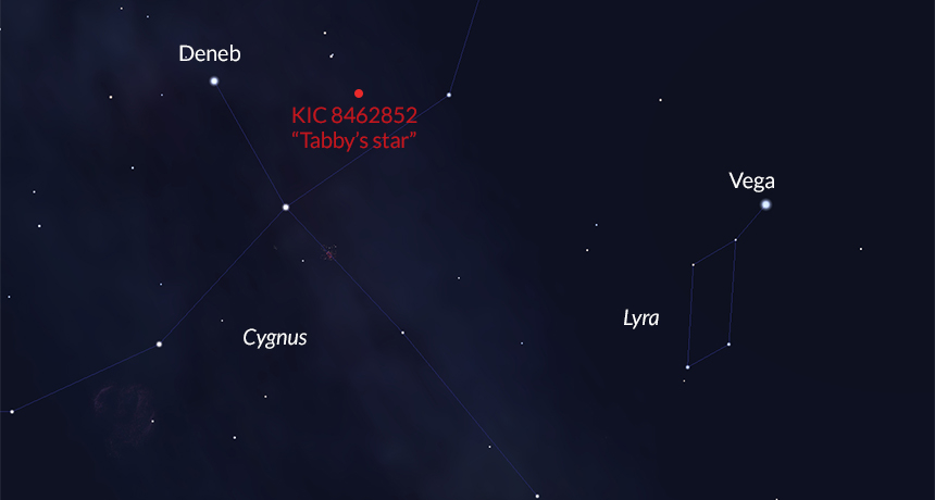 Dust, Not Aliens, Causing Unusual Star Light on Tabby's Star