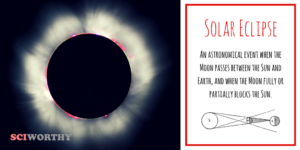 Word of the Day: Solar Eclipse