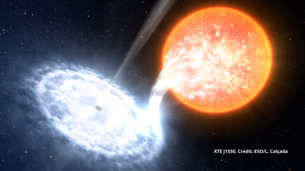 Energetic winds from a distant X-ray source